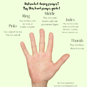 Distracted During Prayer? Try this hand prayer guide!